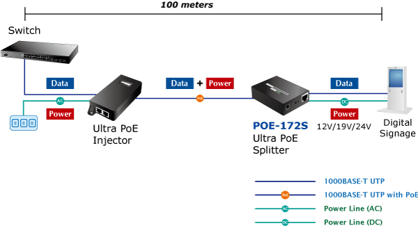 prescence of poe Answer -the phone will obtains power via poe or ac adapter-the phone will loads its locally stored firmware image-the phone learns the voice vlan id via cdp from the switch-via view more ask the expert event- webex hybrid services solutions.